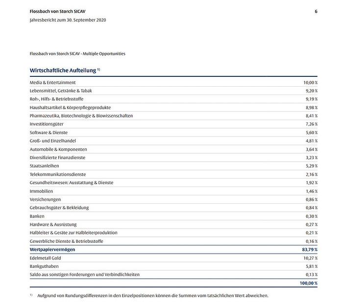 Flossbach von Storch Multiple Opportunities - wirtschaftliche Aufteilung